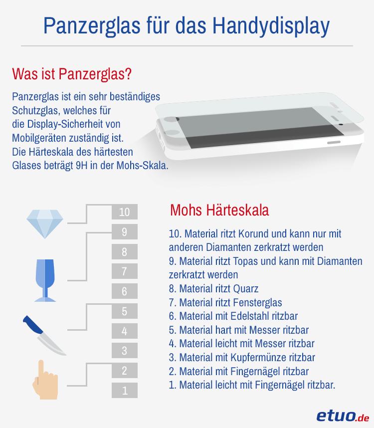 Panzerglas Beschreibung und Mohs Härteskala